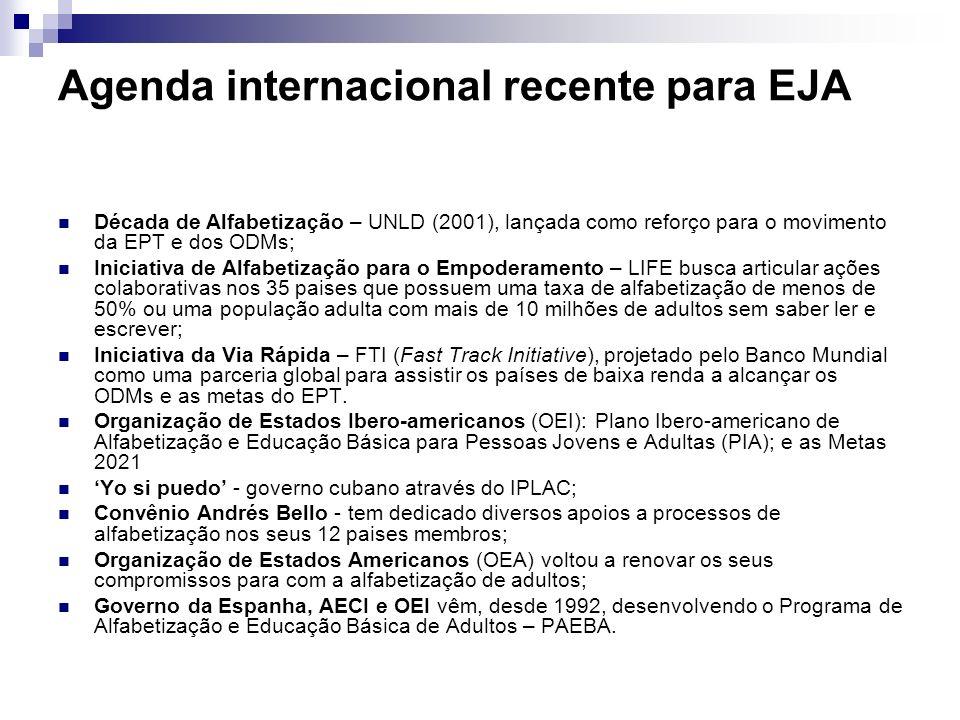 Agenda internacional recente para EJA Década de Alfabetização – UNLD (2001), lançada como reforço para o movimento da EPT e dos ODMs; Iniciativa de Al