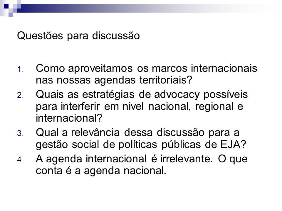 Questões para discussão 1. Como aproveitamos os marcos internacionais nas nossas agendas territoriais? 2. Quais as estratégias de advocacy possíveis p