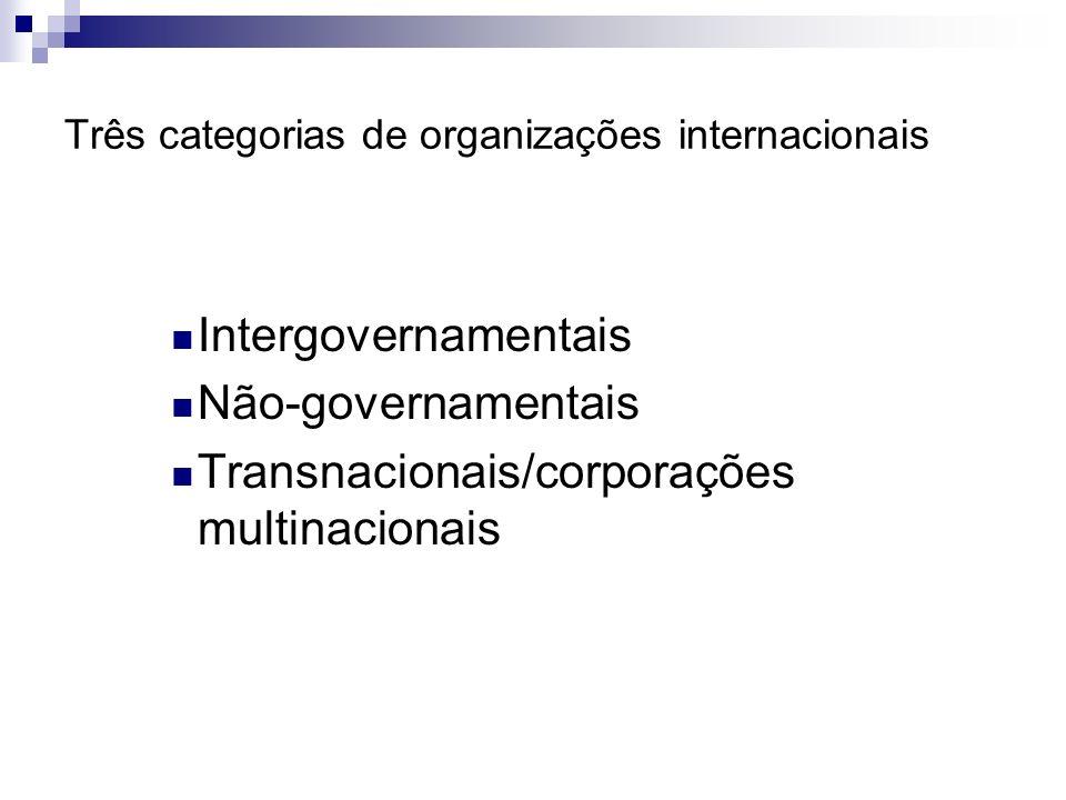 Três categorias de organizações internacionais Intergovernamentais Não-governamentais Transnacionais/corporações multinacionais