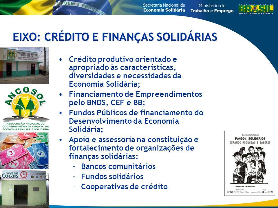 Secretaria Nacional de Economia Solidária EIXO: CRÉDITO E FINANÇAS SOLIDÁRIAS Crédito produtivo orientado e apropriado às características, diversidades e necessidades da Economia Solidária; Financiamento de Empreendimentos pelo BNDS, CEF e BB; Fundos Públicos de financiamento do Desenvolvimento da Economia Solidária; Apoio e assessoria na constituição e fortalecimento de organizações de finanças solidárias: –Bancos comunitários –Fundos solidários –Cooperativas de crédito