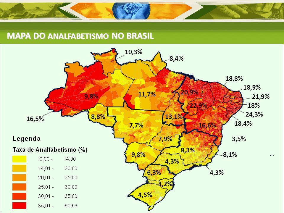 MAPA DO ANALFABETISMO NO BRASIL 9,8% 7,9% 20,9% 8,8% 11,7% 7,7% 9,8% 8,3% 13,1% 16,6% 10,3% 4,3% 4,5% 6,3% 18,5% 18,8% 22,9% 8,4% 18,4% 16,5% 21,9% 18