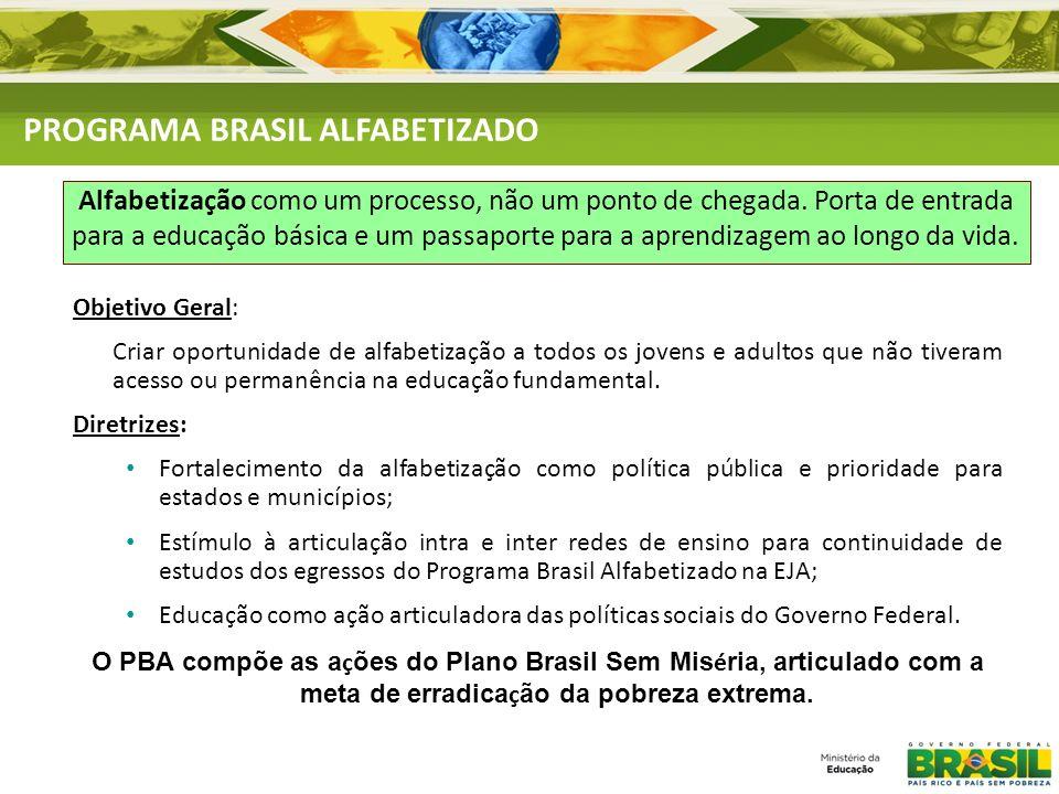 PROGRAMA BRASIL ALFABETIZADO Alfabetização como um processo, não um ponto de chegada. Porta de entrada para a educação básica e um passaporte para a a