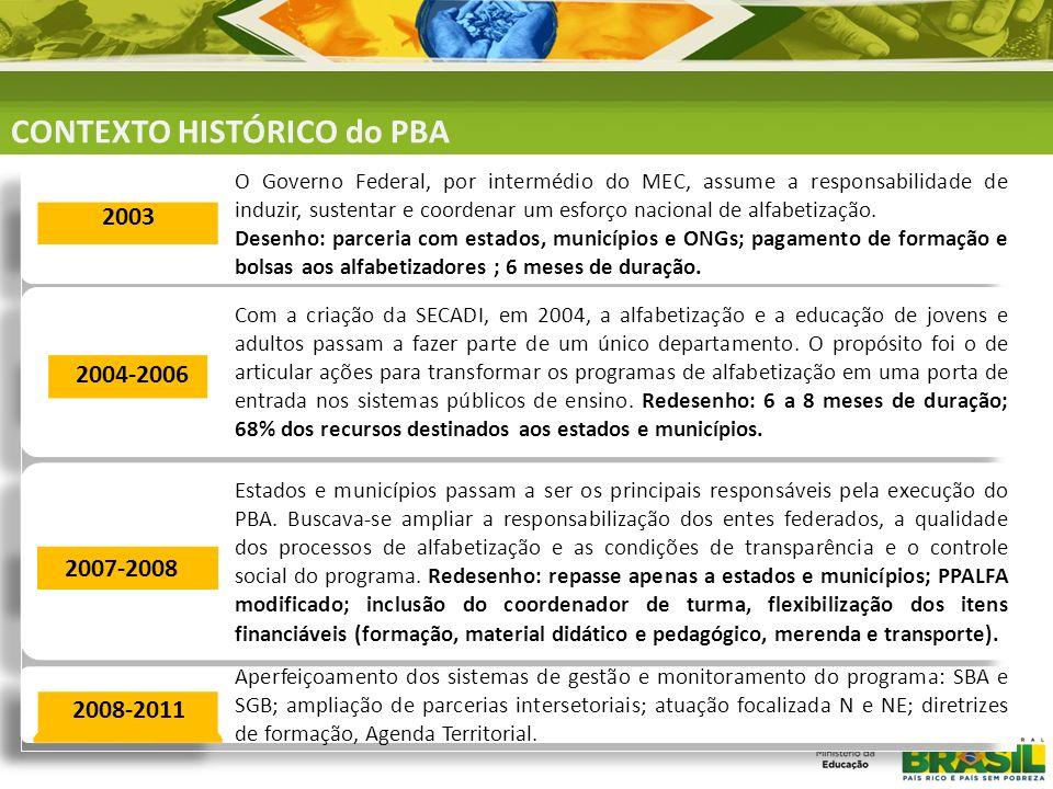 CONTEXTO HISTÓRICO do PBA 2003 2004-2006 2007-2008 2008-2011