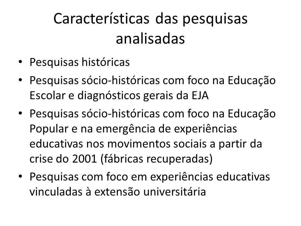 Características das pesquisas analisadas Pesquisas históricas Pesquisas sócio-históricas com foco na Educação Escolar e diagnósticos gerais da EJA Pes