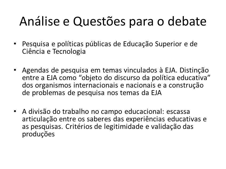 Análise e Questões para o debate Pesquisa e políticas públicas de Educação Superior e de Ciência e Tecnologia Agendas de pesquisa em temas vinculados