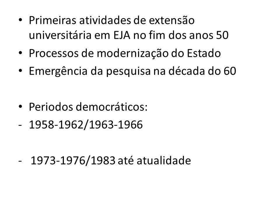 Primeiras atividades de extensão universitária em EJA no fim dos anos 50 Processos de modernização do Estado Emergência da pesquisa na década do 60 Pe