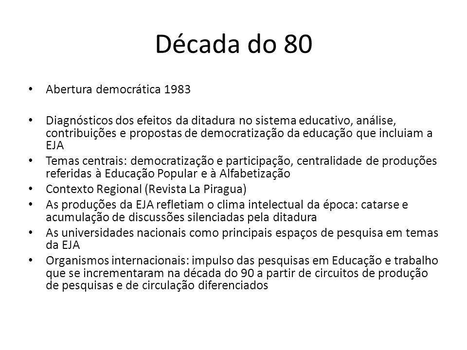 Década do 80 Abertura democrática 1983 Diagnósticos dos efeitos da ditadura no sistema educativo, análise, contribuições e propostas de democratização