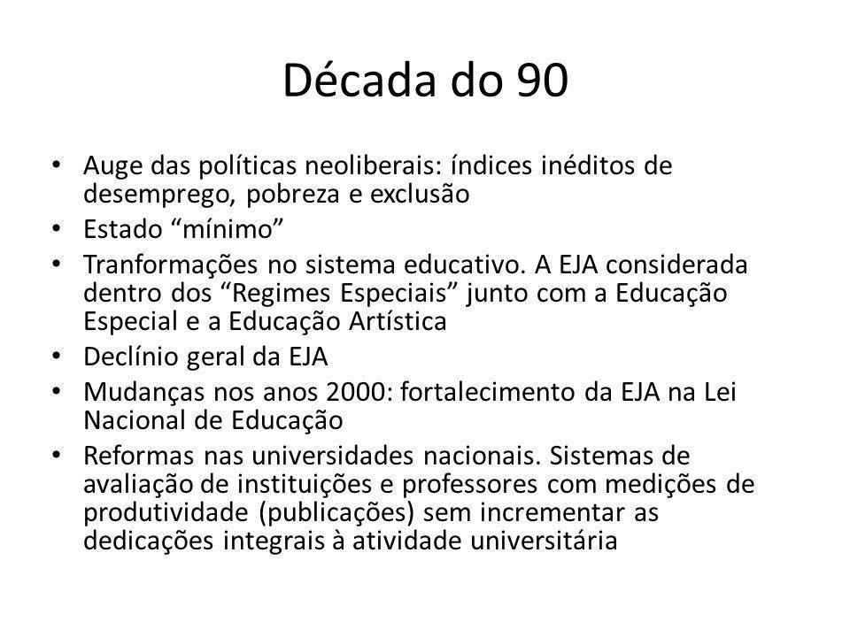 Década do 90 Auge das políticas neoliberais: índices inéditos de desemprego, pobreza e exclusão Estado mínimo Tranformações no sistema educativo. A EJ
