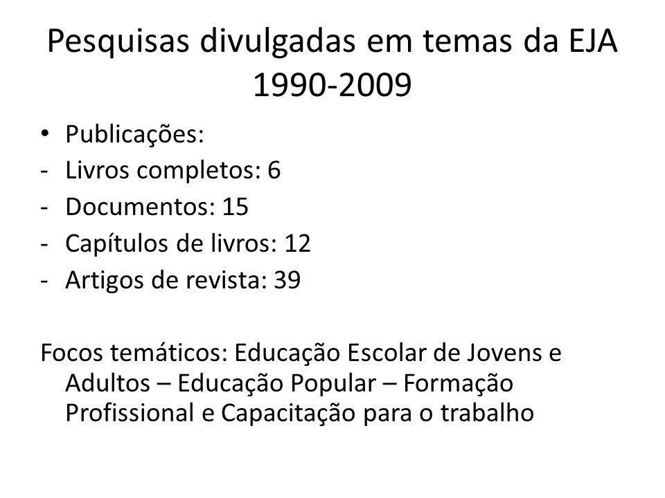 Pesquisas divulgadas em temas da EJA 1990-2009 Publicações: -Livros completos: 6 -Documentos: 15 -Capítulos de livros: 12 -Artigos de revista: 39 Foco