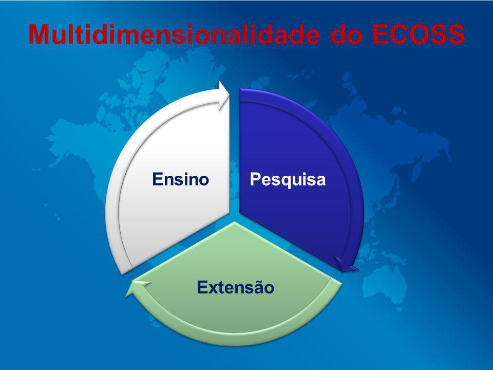Multidimensionalidade do ECOSS Pesquisa Extensão Ensino