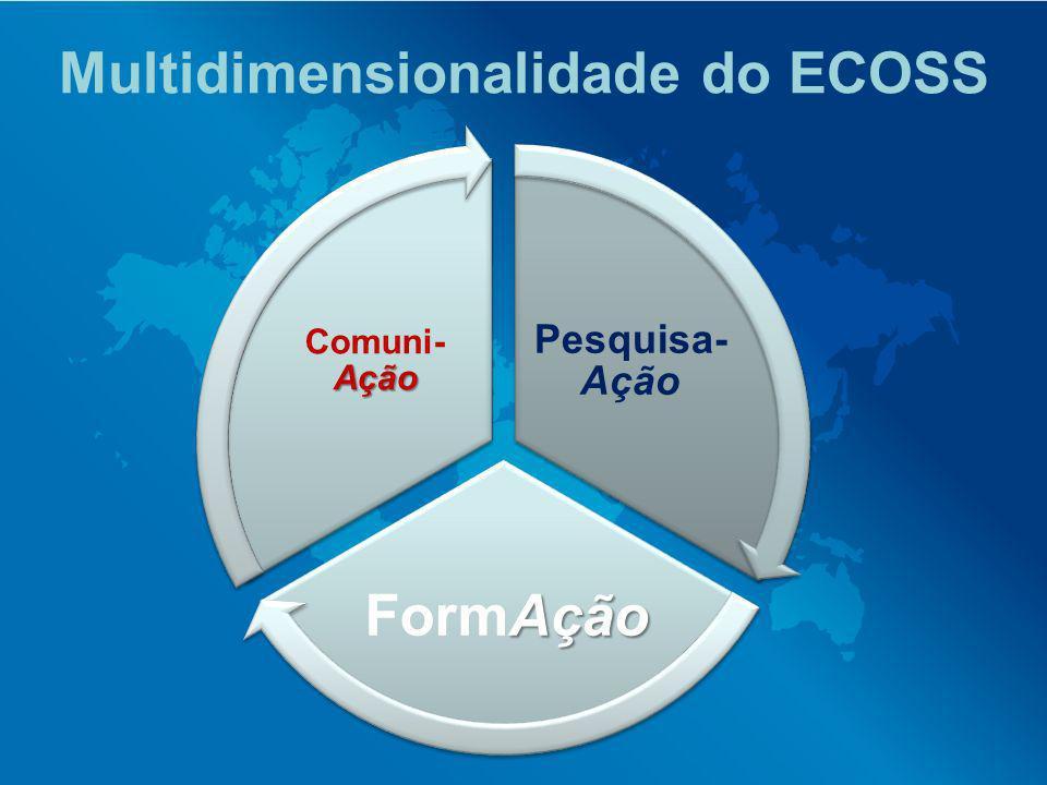 Multidimensionalidade do ECOSS Pesquisa- Ação Ação FormAção Ação Comuni- Ação