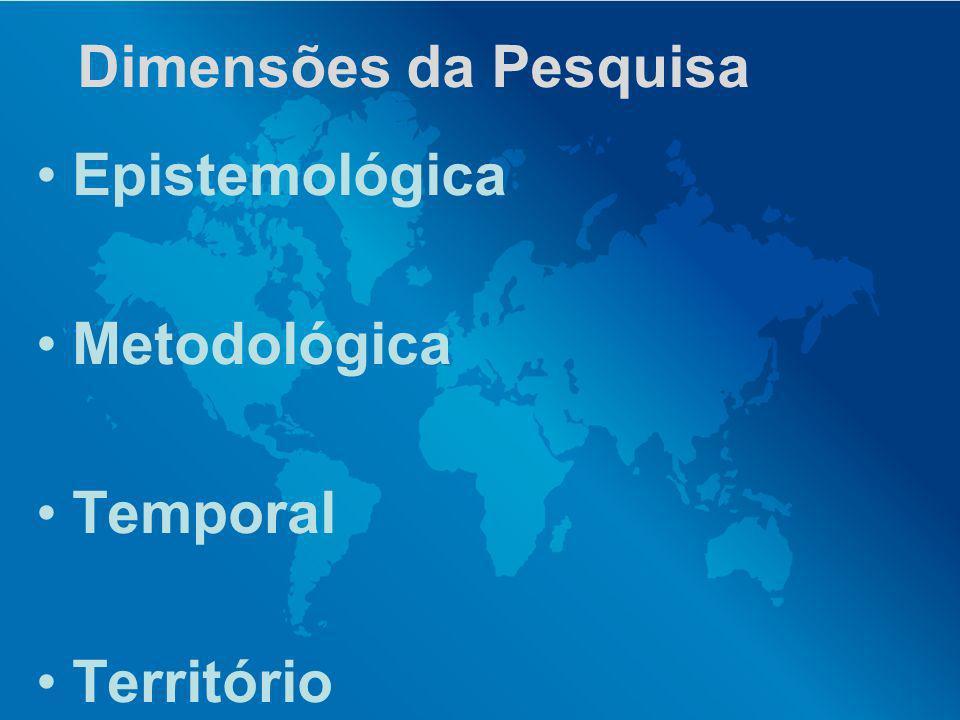 Dimensões da Pesquisa Epistemológica Metodológica Temporal Território