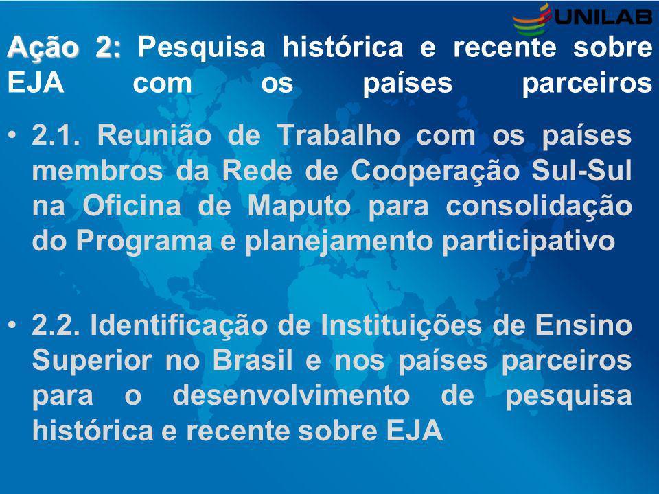 Ação 2: Ação 2: Pesquisa histórica e recente sobre EJA com os países parceiros 2.1. Reunião de Trabalho com os países membros da Rede de Cooperação Su