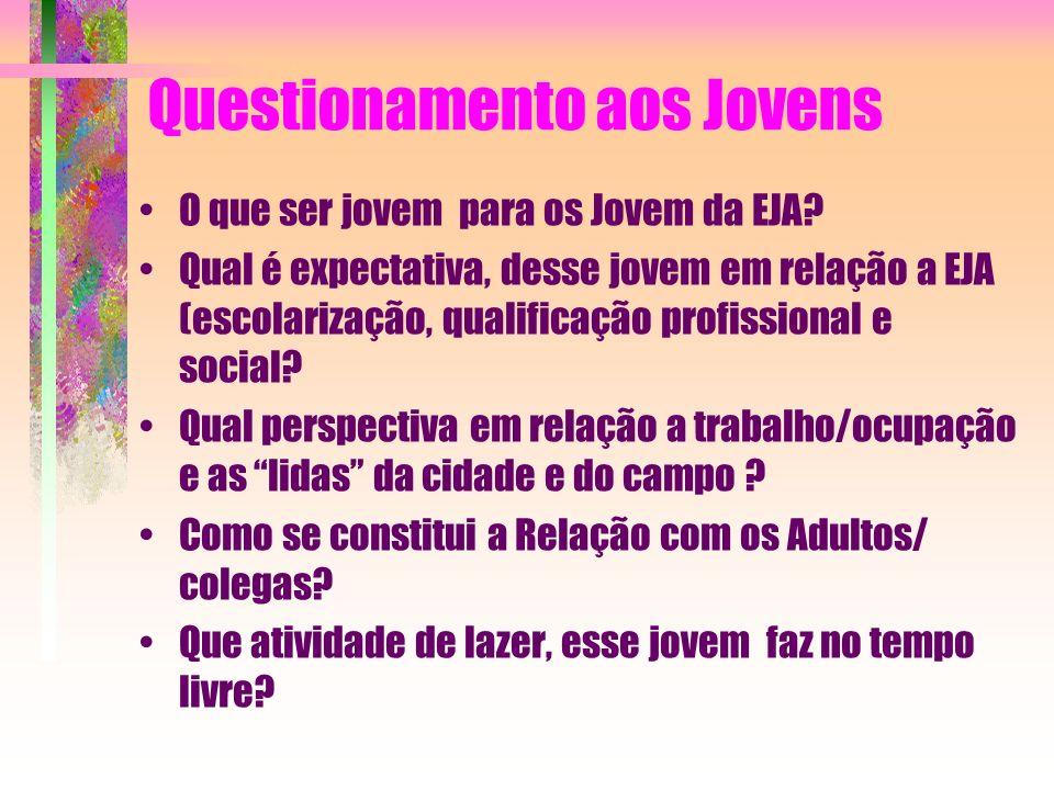 Questionamento aos Jovens O que ser jovem para os Jovem da EJA? Qual é expectativa, desse jovem em relação a EJA (escolarização, qualificação profissi