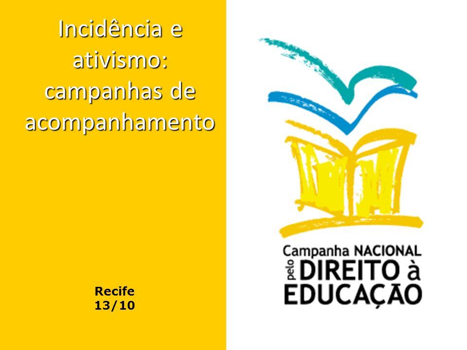 Focos da Campanha Valorização dos/das Profissionais: Remuneração e formação adequada EDUCAÇÃO DE QUALIDADE PARA TODOS E TODAS Financiamento Público Adequado Gestão Democrática: Controle Social, Participação