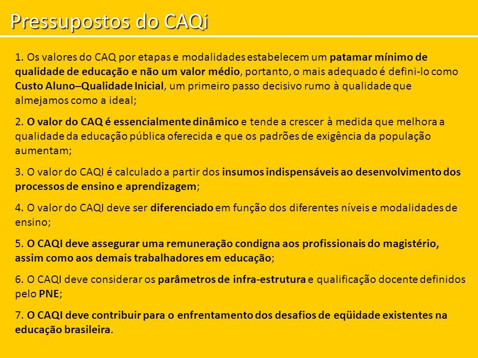 Pressupostos do CAQi 1. Os valores do CAQ por etapas e modalidades estabelecem um patamar mínimo de qualidade de educação e não um valor médio, portan