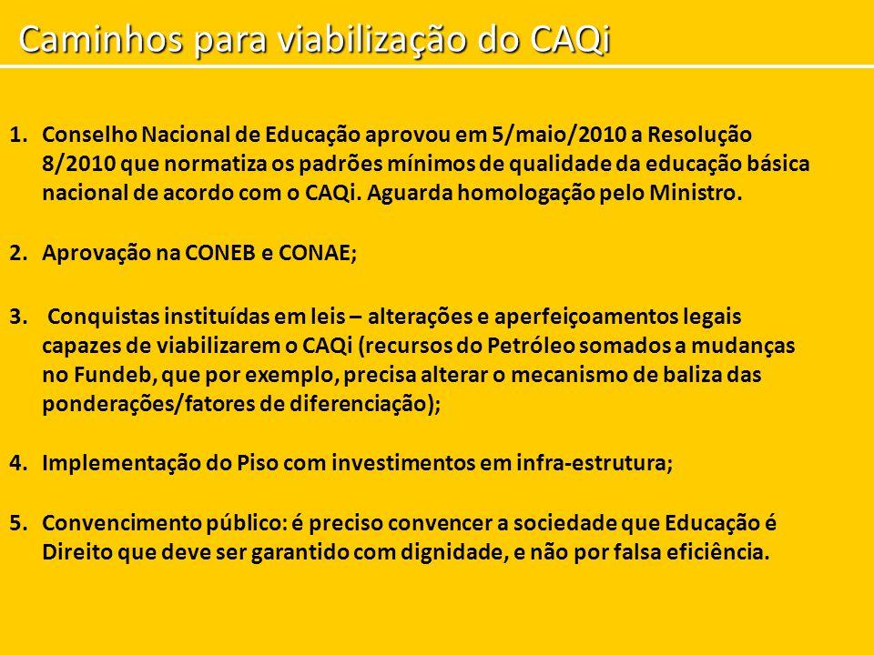 Caminhos para viabilização do CAQi 1.Conselho Nacional de Educação aprovou em 5/maio/2010 a Resolução 8/2010 que normatiza os padrões mínimos de quali