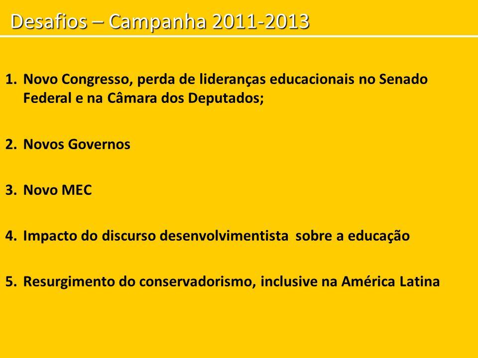 Desafios – Campanha 2011-2013 1.Novo Congresso, perda de lideranças educacionais no Senado Federal e na Câmara dos Deputados; 2.Novos Governos 3.Novo