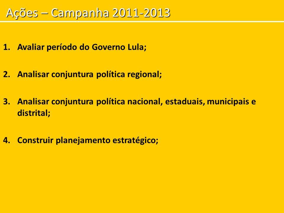 Ações – Campanha 2011-2013 1.Avaliar período do Governo Lula; 2.Analisar conjuntura política regional; 3.Analisar conjuntura política nacional, estadu