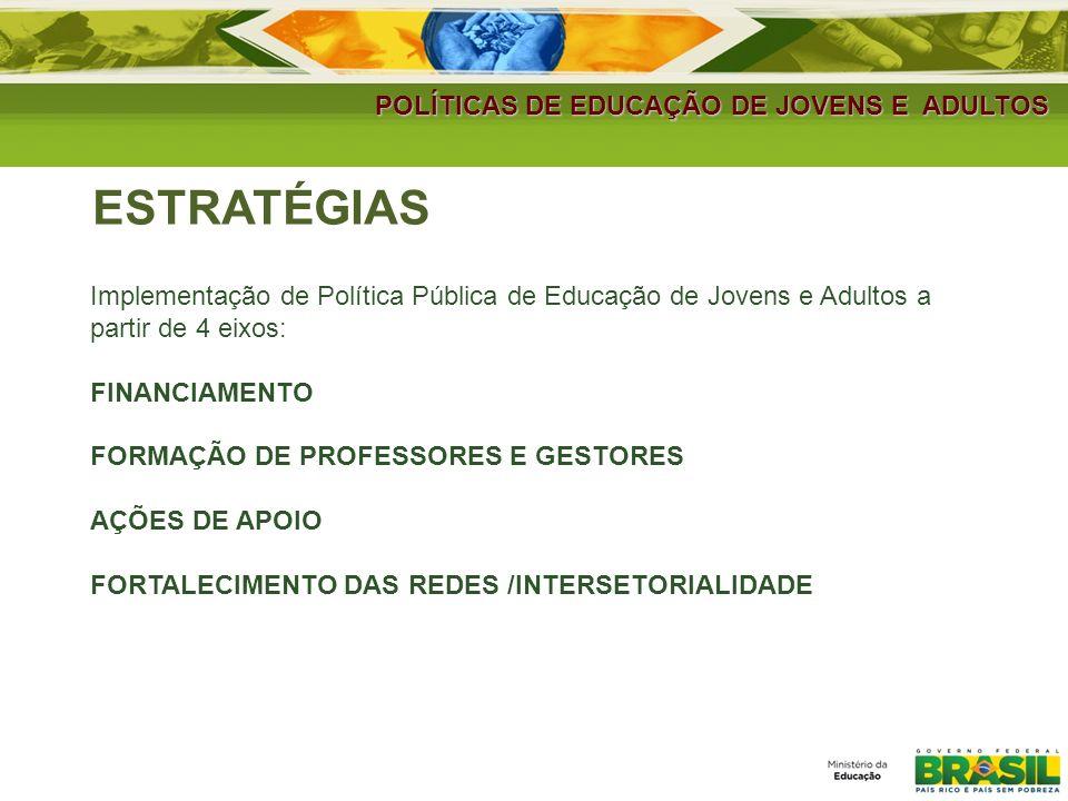 POLÍTICAS DE EDUCAÇÃO DE JOVENS E ADULTOS ESTRATÉGIAS Implementação de Política Pública de Educação de Jovens e Adultos a partir de 4 eixos: FINANCIAMENTO FORMAÇÃO DE PROFESSORES E GESTORES AÇÕES DE APOIO FORTALECIMENTO DAS REDES /INTERSETORIALIDADE