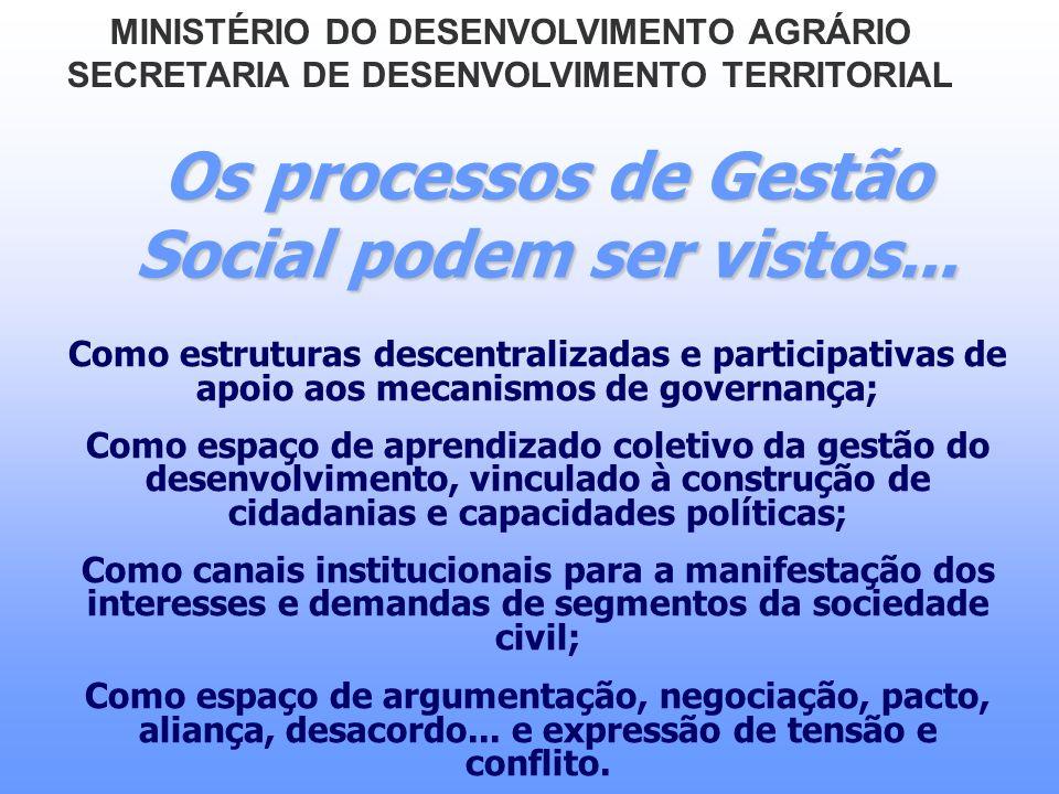Os processos de Gestão Social podem assumir institucionalidades diversas...