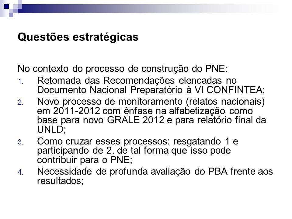 Questões estratégicas No contexto do processo de construção do PNE: 1. Retomada das Recomendações elencadas no Documento Nacional Preparatório à VI CO