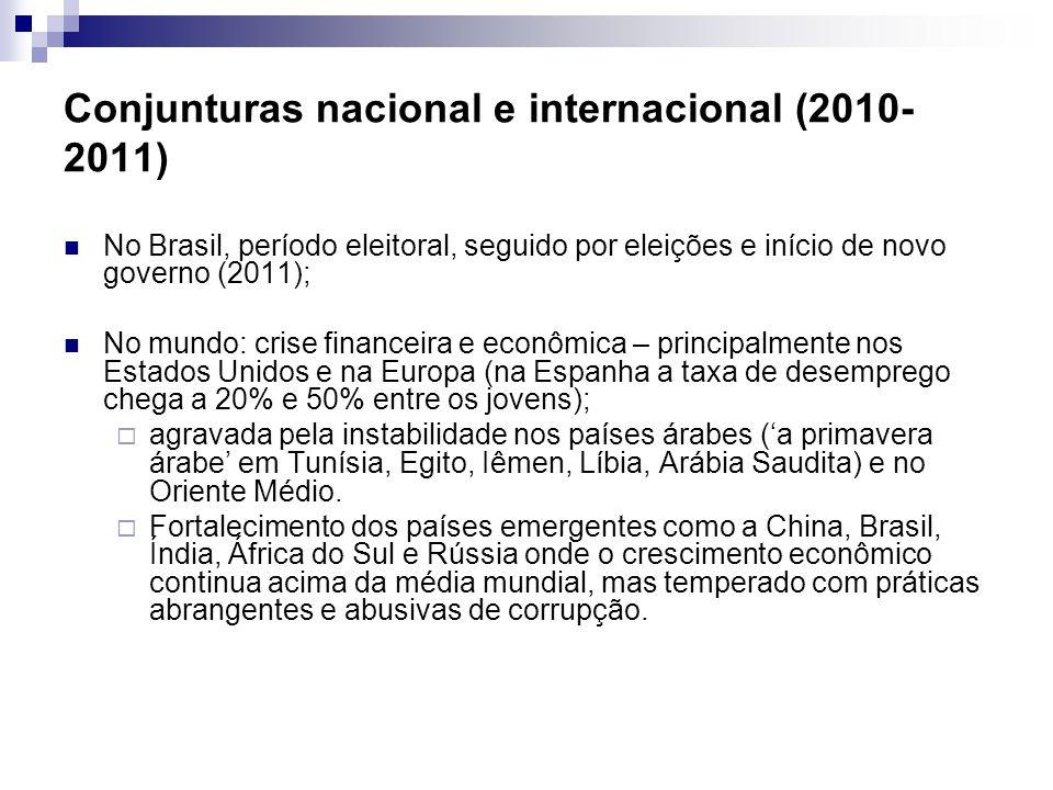 Conjunturas nacional e internacional (2010- 2011) No Brasil, período eleitoral, seguido por eleições e início de novo governo (2011); No mundo: crise