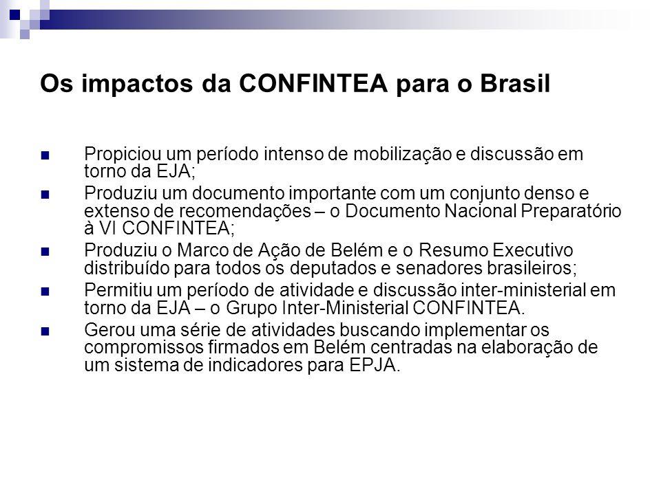 Os impactos da CONFINTEA para o Brasil Propiciou um período intenso de mobilização e discussão em torno da EJA; Produziu um documento importante com u