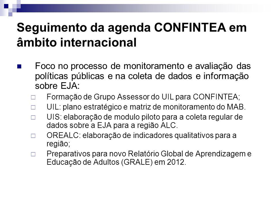 Seguimento da agenda CONFINTEA em âmbito internacional Foco no processo de monitoramento e avaliação das políticas públicas e na coleta de dados e inf