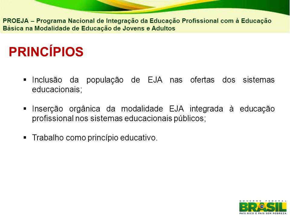 PRINCÍPIOS Inclusão da população de EJA nas ofertas dos sistemas educacionais; Inserção orgânica da modalidade EJA integrada à educação profissional n