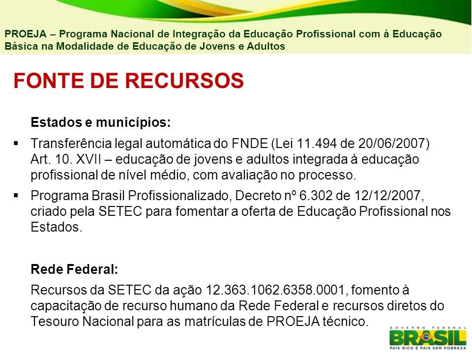 FONTE DE RECURSOS Estados e municípios: Transferência legal automática do FNDE (Lei 11.494 de 20/06/2007) Art. 10. XVII – educação de jovens e adultos