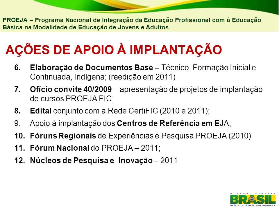 AÇÕES DE APOIO À IMPLANTAÇÃO 6.Elaboração de Documentos Base – Técnico, Formação Inicial e Continuada, Indígena; (reedição em 2011) 7.Ofício convite 4