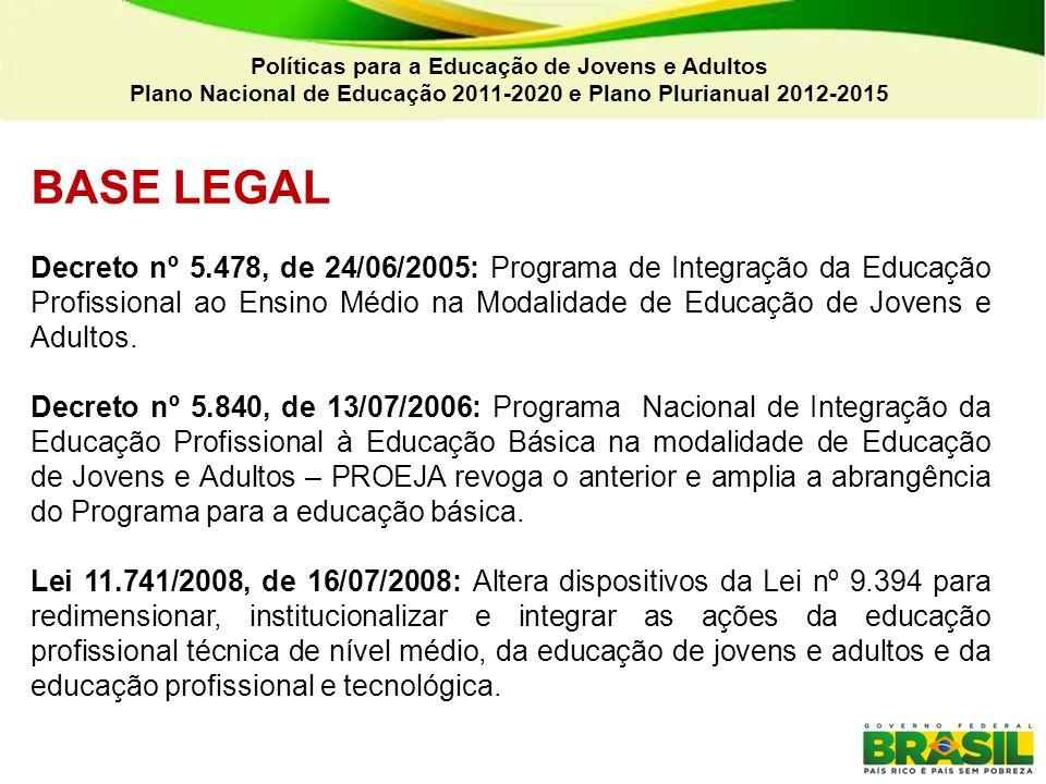 BASE LEGAL Decreto nº 5.478, de 24/06/2005: Programa de Integração da Educação Profissional ao Ensino Médio na Modalidade de Educação de Jovens e Adul