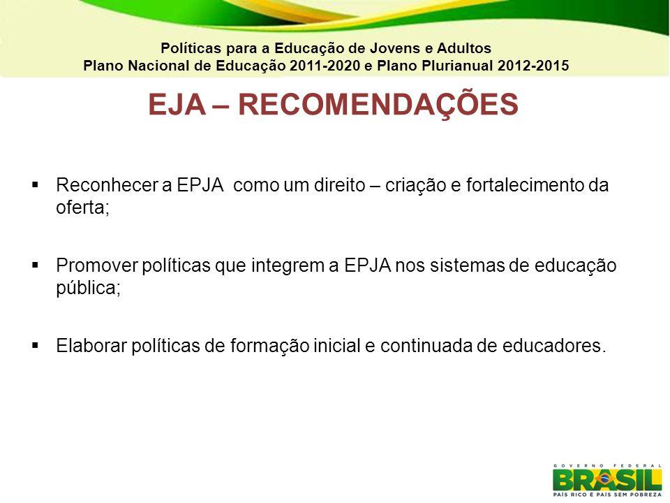 EJA – RECOMENDAÇÕES Políticas para a Educação de Jovens e Adultos Plano Nacional de Educação 2011-2020 e Plano Plurianual 2012-2015 Reconhecer a EPJA