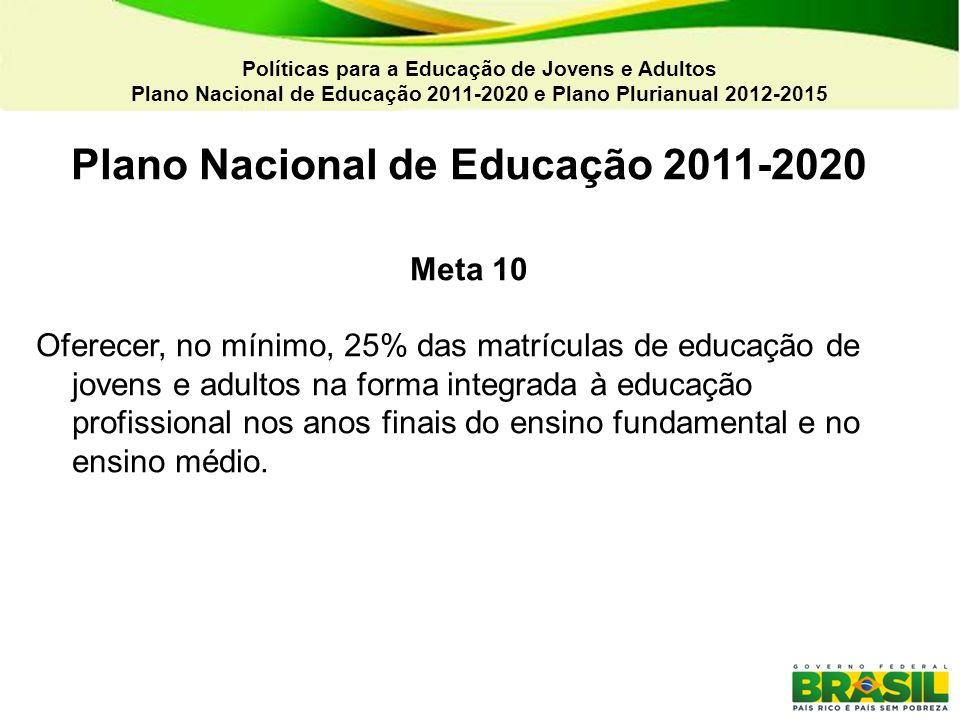 Políticas para a Educação de Jovens e Adultos Plano Nacional de Educação 2011-2020 e Plano Plurianual 2012-2015 Plano Nacional de Educação 2011-2020 M