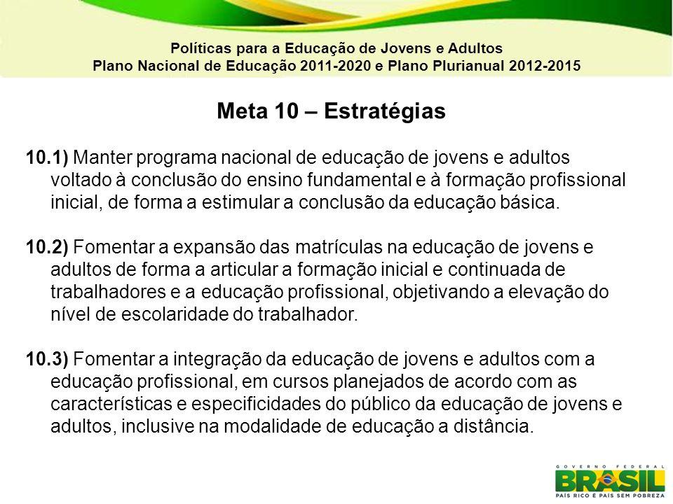 Políticas para a Educação de Jovens e Adultos Plano Nacional de Educação 2011-2020 e Plano Plurianual 2012-2015 Meta 10 – Estratégias 10.1) Manter pro