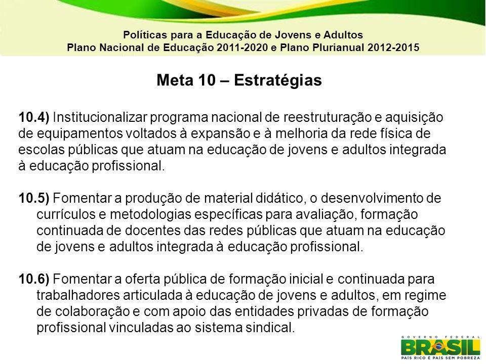 Políticas para a Educação de Jovens e Adultos Plano Nacional de Educação 2011-2020 e Plano Plurianual 2012-2015 Meta 10 – Estratégias 10.4) Institucio