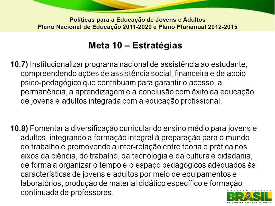Políticas para a Educação de Jovens e Adultos Plano Nacional de Educação 2011-2020 e Plano Plurianual 2012-2015 Meta 10 – Estratégias 10.7) Institucio