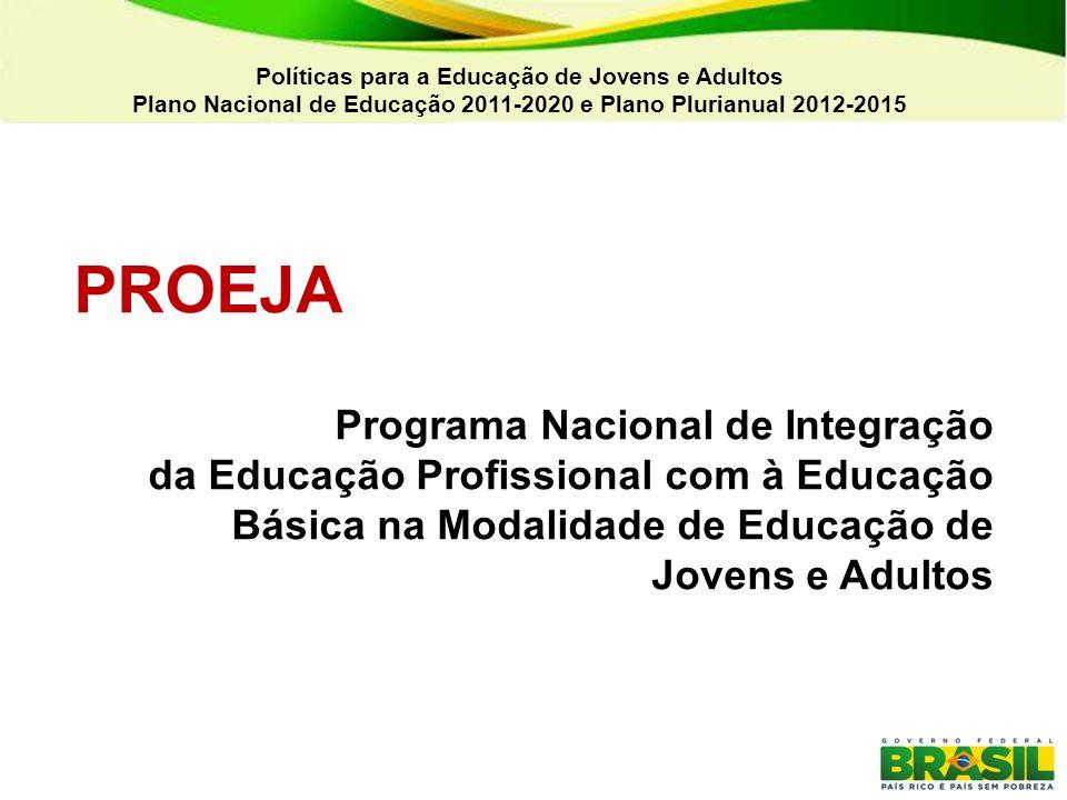 PROEJA Programa Nacional de Integração da Educação Profissional com à Educação Básica na Modalidade de Educação de Jovens e Adultos Políticas para a E