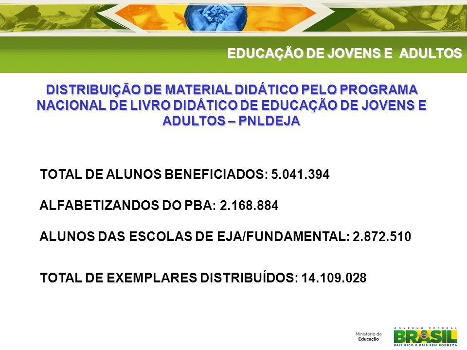 EDUCAÇÃO DE JOVENS E ADULTOS TOTAL DE ALUNOS BENEFICIADOS: 5.041.394 ALFABETIZANDOS DO PBA: 2.168.884 ALUNOS DAS ESCOLAS DE EJA/FUNDAMENTAL: 2.872.510