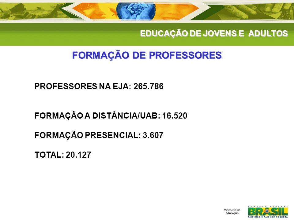 PROFESSORES NA EJA: 265.786 FORMAÇÃO A DISTÂNCIA/UAB: 16.520 FORMAÇÃO PRESENCIAL: 3.607 TOTAL: 20.127 FORMAÇÃO DE PROFESSORES