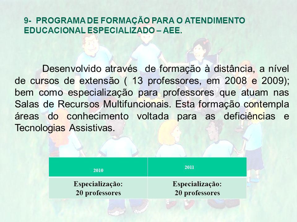 Desenvolvido através de formação à distância, a nível de cursos de extensão ( 13 professores, em 2008 e 2009); bem como especialização para professore