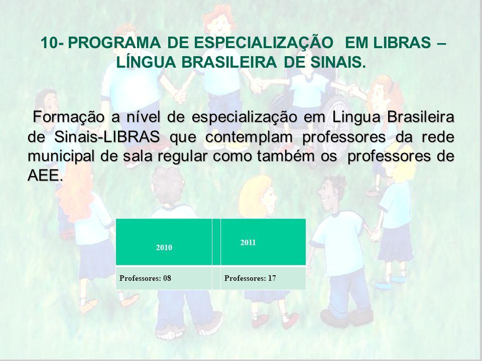 10- PROGRAMA DE ESPECIALIZAÇÃO EM LIBRAS – LÍNGUA BRASILEIRA DE SINAIS. Formação a nível de especialização em Lingua Brasileira de Sinais-LIBRAS que c