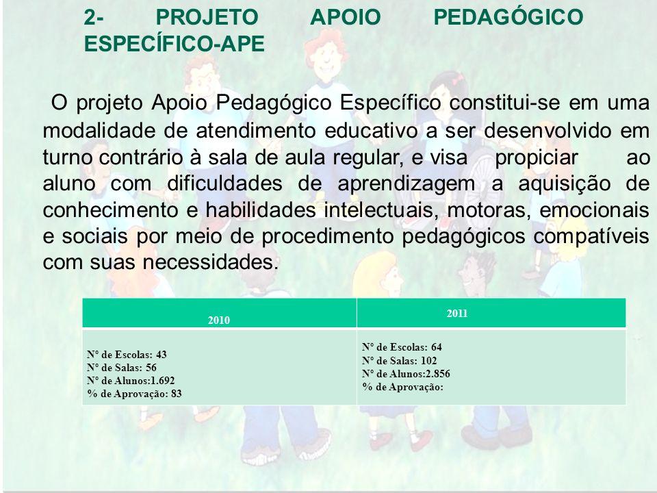 O projeto Apoio Pedagógico Específico constitui-se em uma modalidade de atendimento educativo a ser desenvolvido em turno contrário à sala de aula reg