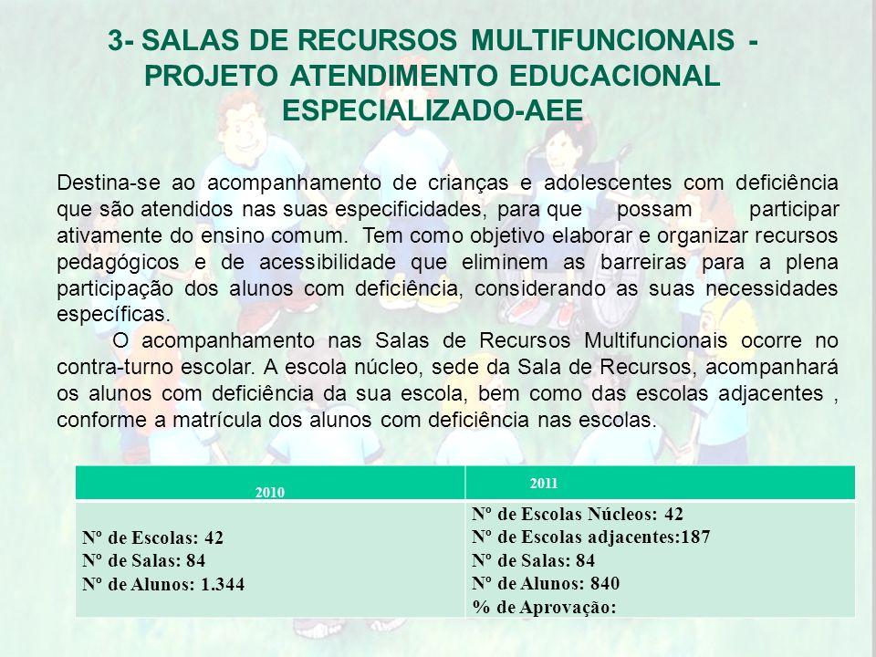 3- SALAS DE RECURSOS MULTIFUNCIONAIS - PROJETO ATENDIMENTO EDUCACIONAL ESPECIALIZADO-AEE Destina-se ao acompanhamento de crianças e adolescentes com d