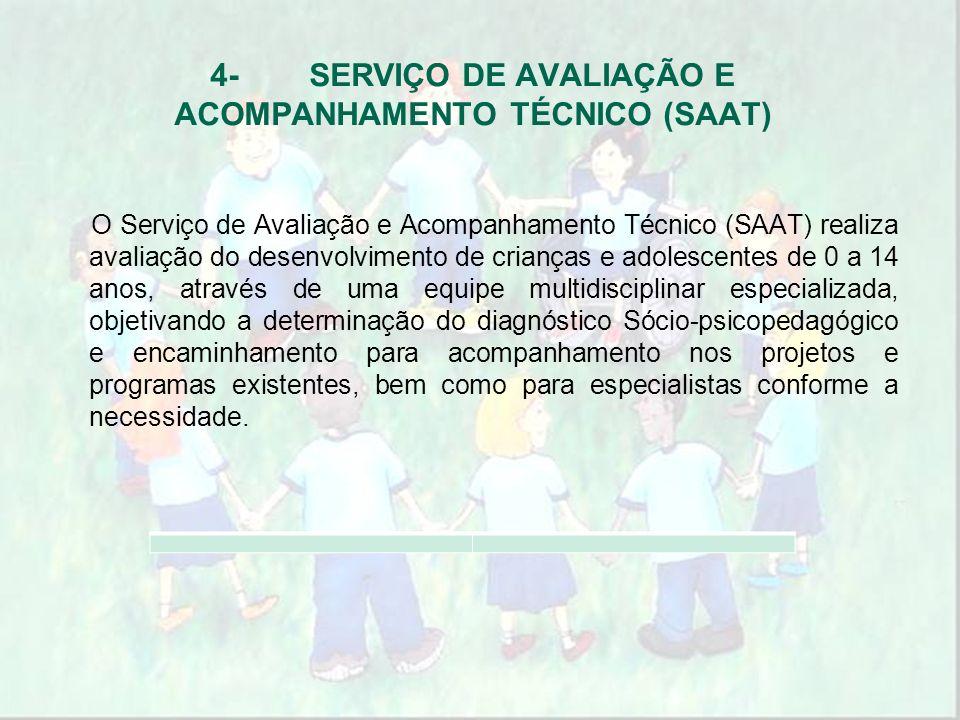 4- SERVIÇO DE AVALIAÇÃO E ACOMPANHAMENTO TÉCNICO (SAAT) O Serviço de Avaliação e Acompanhamento Técnico (SAAT) realiza avaliação do desenvolvimento de