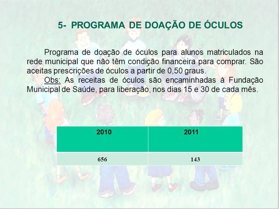 5- PROGRAMA DE DOAÇÃO DE ÓCULOS ; Programa de doação de óculos para alunos matriculados na rede municipal que não têm condição financeira para comprar