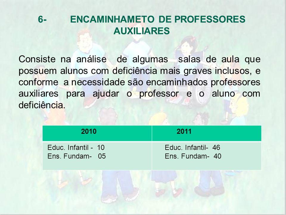 7- PROGRAMA EDUCAÇÃO INCLUSIVA: DIREITO À DIVERSIDADE Programa desenvolvido pela Divisão desde o ano de 2004, com o objetivo de disseminar e implementar o processo de inclusão na Rede Municipal de ensino.