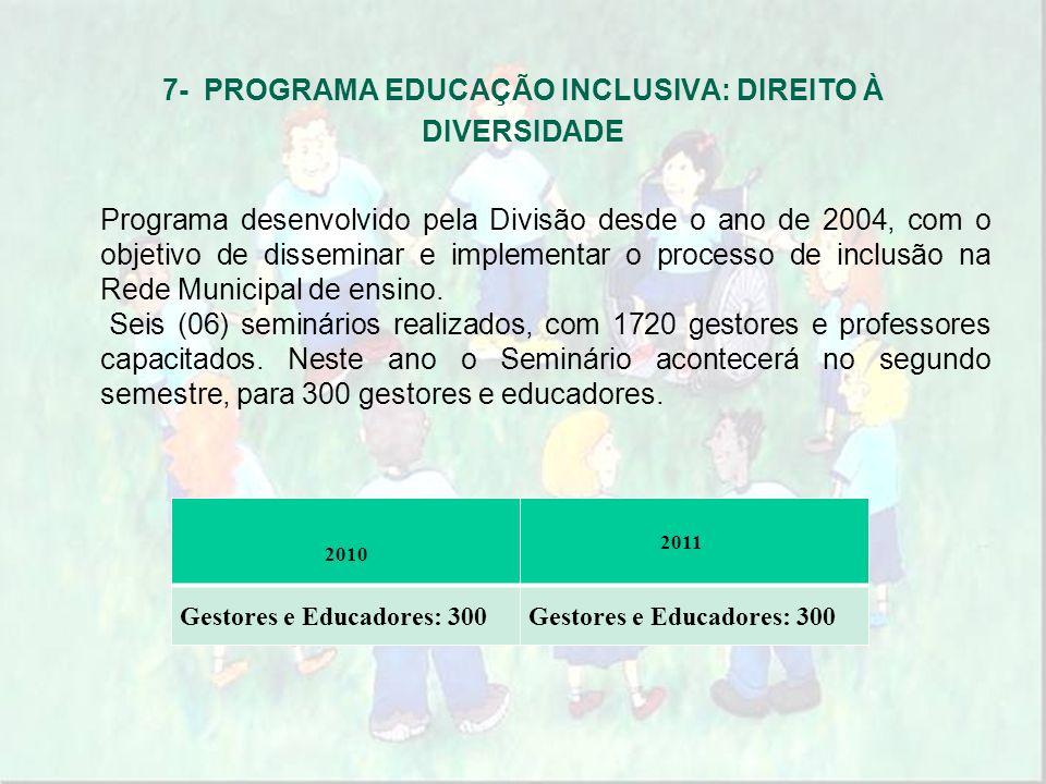 7- PROGRAMA EDUCAÇÃO INCLUSIVA: DIREITO À DIVERSIDADE Programa desenvolvido pela Divisão desde o ano de 2004, com o objetivo de disseminar e implement