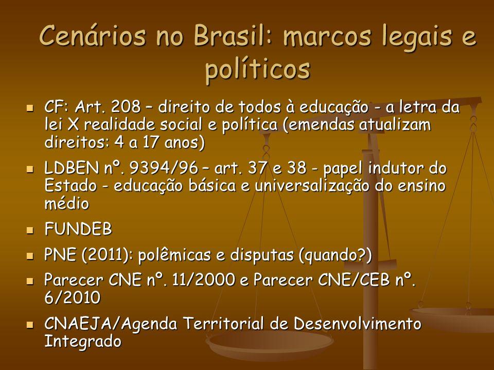 Cenários no Brasil: marcos legais e políticos CF: Art. 208 – direito de todos à educação - a letra da lei X realidade social e política (emendas atual